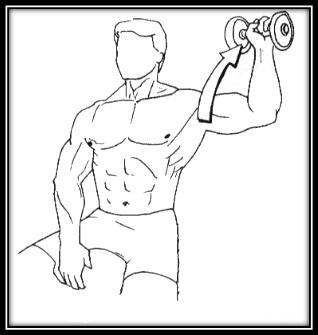 cuffia dei rotatori e body building