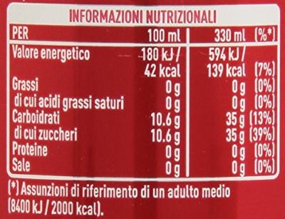 valori nutrizionali coca cola